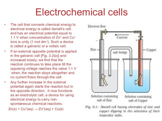 Electrochemistry class 12 a continuation of redox reaction of grade electrochemistry electrochemical cells ccuart Image collections