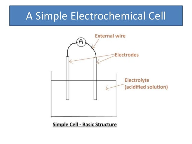 Electrochemistry electrochemical cells positive terminal 8 a simple electrochemical cell ccuart