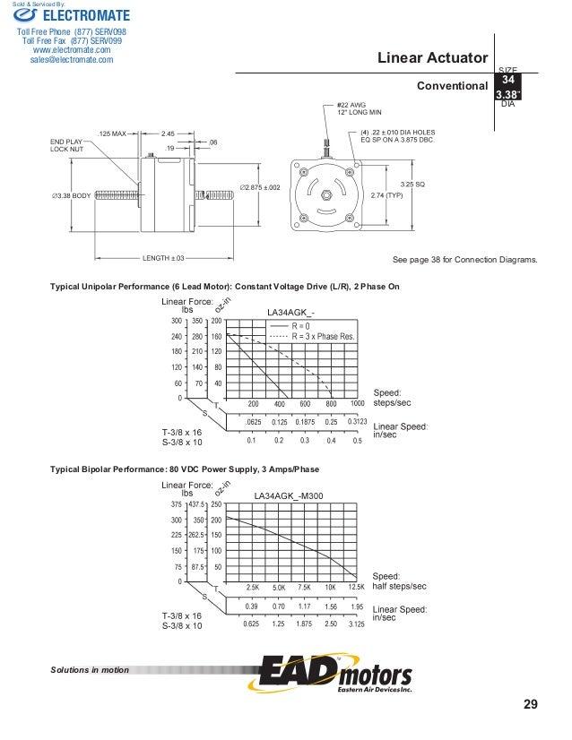 Electrocraft ead stepper_catalog