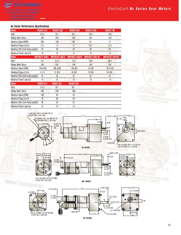 Electrocraft legacy catalog for Electro craft servo motor specifications