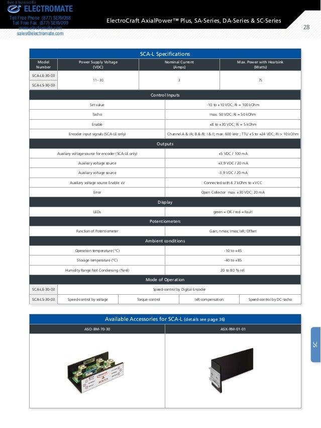 Electrocraft linear motors catalog for Electro craft servo motor specifications
