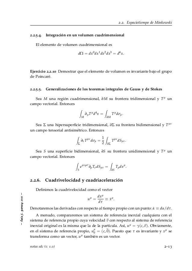 Electrodinamica clásica
