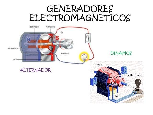 Electroiman - Generadores de electricidad ...