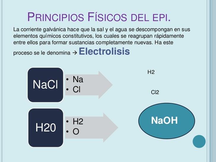 PRINCIPIOS FÍSICOS DEL EPI.Las nuevas sustancias que se forman son el  HIDROXIDO SÓDICO (lejía), gas hidrogeno y gas  clor...