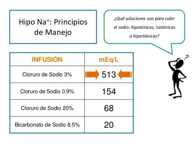 INFUSIÓN mEq/L Cloruro de Sodio 3% 513 Cloruro de Sodio 0.9% 154 Cloruro de Sodio 20% 68 Bicarbonato de Sodio 8.5% 20 ¿Qué...