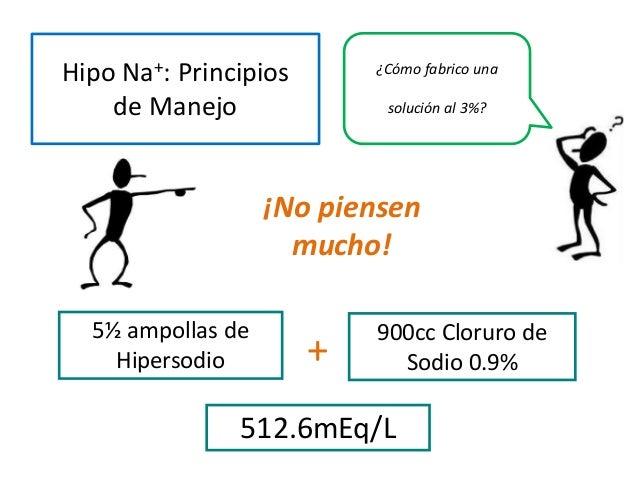 5½ ampollas de Hipersodio + 900cc Cloruro de Sodio 0.9% 512.6mEq/L ¿Cómo fabrico una solución al 3%? Hipo Na+: Principios ...