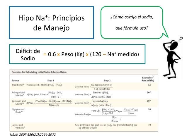 Déficit de Sodio = 0.6 x Peso (Kg) x (120 – Na+ medido) Hipo Na+: Principios de Manejo ¿Como corrijo el sodio, que fórmula...