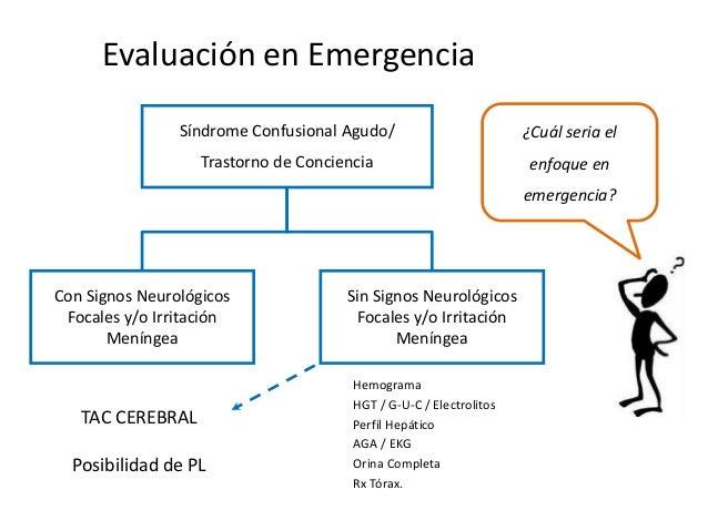 Evaluación en Emergencia Síndrome Confusional Agudo/ Trastorno de Conciencia Sin Signos Neurológicos Focales y/o Irritació...