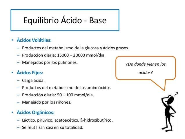• Ácidos Volátiles: – Productos del metabolismo de la glucosa y ácidos grasos. – Producción diaria: 15000 – 20000 mmol/día...