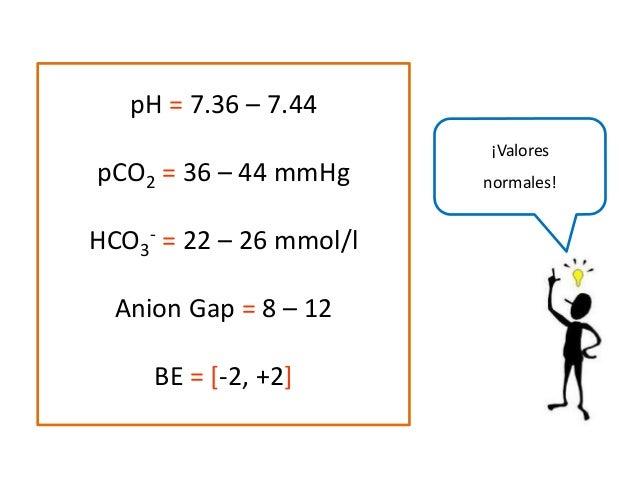 pH = 7.36 – 7.44 pCO2 = 36 – 44 mmHg HCO3 - = 22 – 26 mmol/l Anion Gap = 8 – 12 BE = [-2, +2] ¡Valores normales!