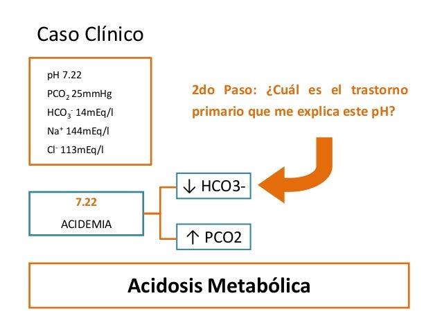 2do Paso: ¿Cuál es el trastorno primario que me explica este pH? Acidosis Metabólica 7.22 ACIDEMIA ↓ HCO3- ↑ PCO2 pH 7.22 ...