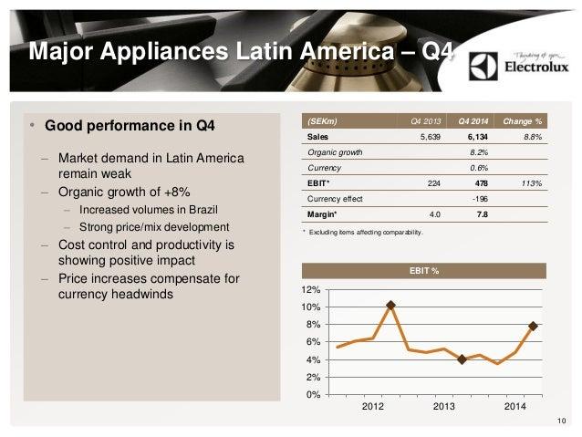 Major Appliances Latin America – Q4 • Good performance in Q4 – Market demand in Latin America remain weak – Organic growth...