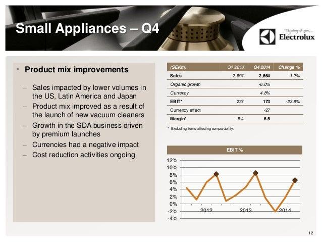 Small Appliances – Q4 12 (SEKm) Q4 2013 Q4 2014 Change % Sales 2,697 2,664 -1.2% Organic growth -6.0% Currency 4.8% EBIT* ...