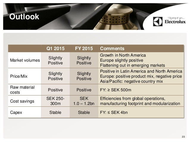 Outlook 23 Q1 2015 FY 2015 Comments Market volumes Slightly Positive Slightly Positive Growth in North America Europe slig...