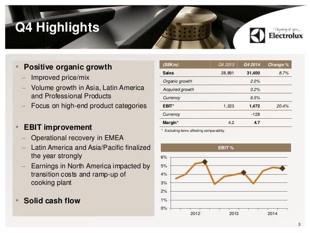 0% 1% 2% 3% 4% 5% 6% 2012 2013 2014 Q4 Highlights 3 (SEKm) Q4 2013 Q4 2014 Change % Sales 28,891 31,400 8.7% Organic growt...