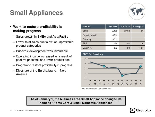 Small Appliances • Work to restore profitability is making progress – Sales growth in EMEA and Asia/Pacific – Lower total ...