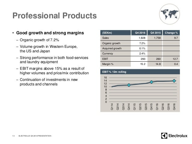 Professional Products • Good growth and strong margins – Organic growth of 7.2% – Volume growth in Western Europe, the US ...