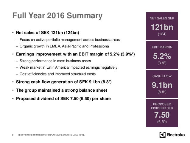 Full Year 2016 Summary • Net sales of SEK 121bn (124bn) – Focus on active portfolio management across business areas – Org...