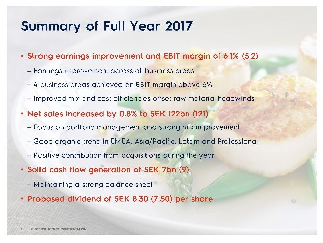 (SEKm) Q4 2017 Q4 2016 Change Sales 32,366 32,144 0.7% Organic growth 4.0% Acquisitions 1.9% Divestments -0.5% Currency -4...