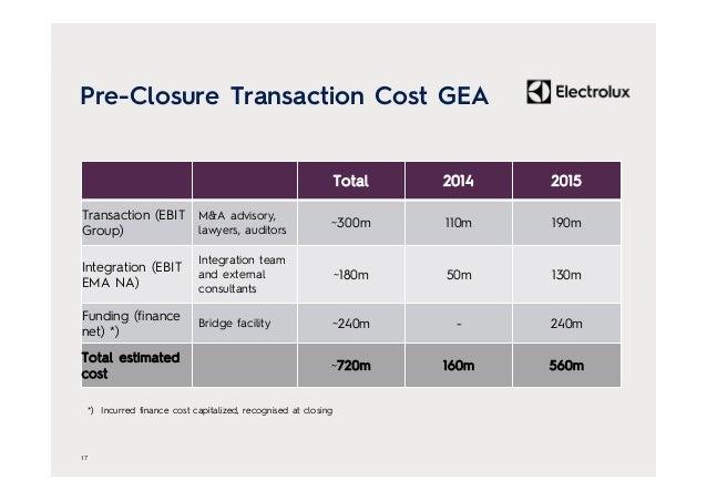 Pre-Closure Transaction Cost GEA 17 Total 2014 2015 Transaction (EBIT Group) M&A advisory, lawyers, auditors ~300m 110m 19...