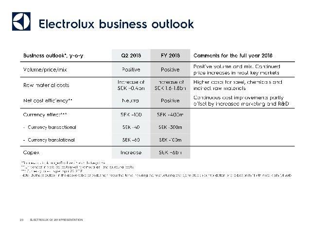 Electrolux Interim Report Q1 2018 - Presentation
