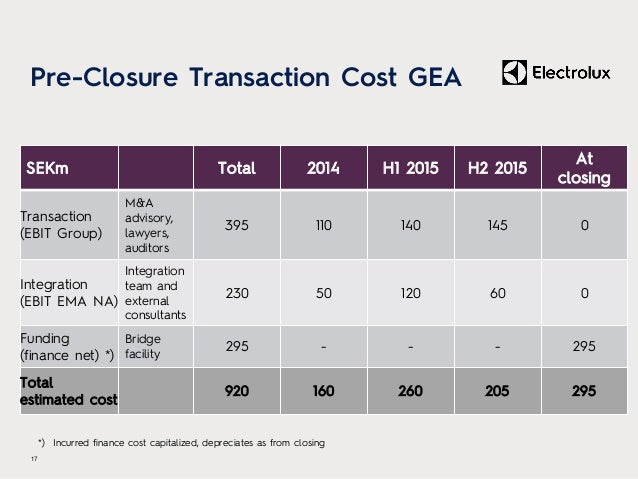 Pre-Closure Transaction Cost GEA 17 SEKm Total 2014 H1 2015 H2 2015 At closing Transaction (EBIT Group) M&A advisory, lawy...