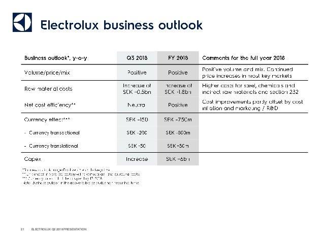 Electrolux Interim Report Q2 2018 - Presentation