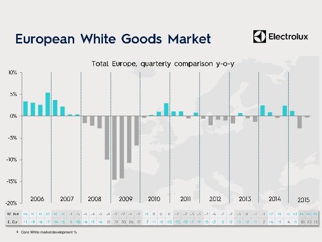 • – – – – – (SEKm) Q3 2014 Q3 2015 Change Sales 9,089 11,610 27.7% Organic growth 7.1% Currency 20.6% EBIT 518 743 43.4% M...