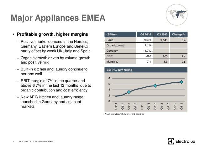 Major Appliances EMEA • Profitable growth, higher margins – Positive market demand in the Nordics, Germany, Eastern Europe...