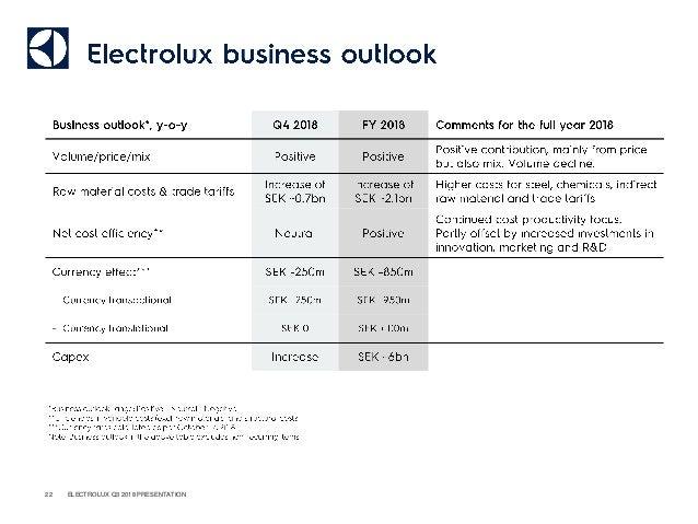 Electrolux Interim Report Q3 2018 - Presentation