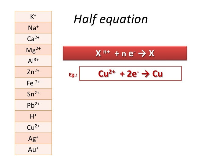 electrolysis of copper chloride equation