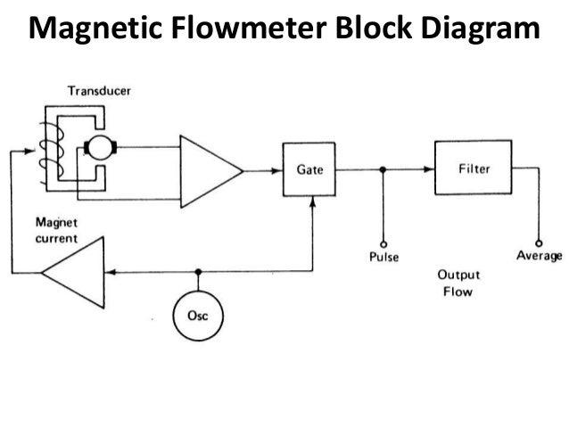 flow sensor schematic