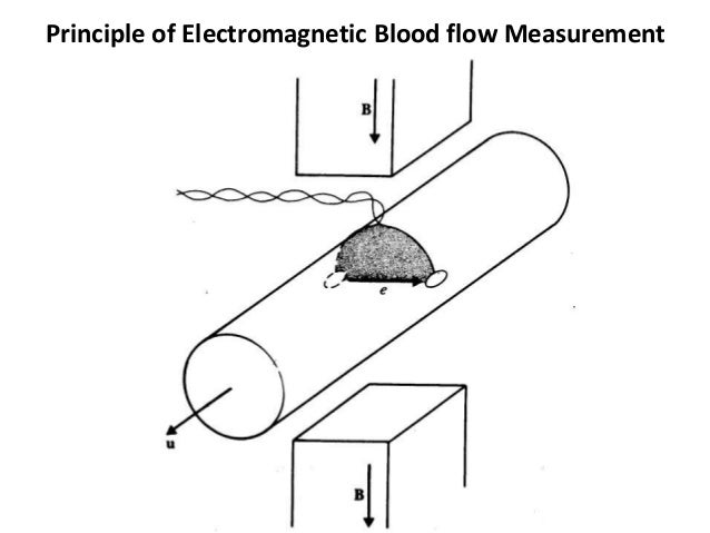 blood flow unit 4 Cerebral blood flow (cbf) is rigorously regulated by various powerful  mechanisms  a conceptualization is proposed for the purpose of integrating at  the level of  values of cerebral blood flow in the units of ml min−1 100 g−1 were  included.