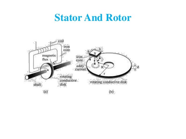 friction less electro magnetic braking Electromagnetic brakes work in a relatively cool condition and satisfy all the energy requirements of braking at high speeds, completely without the use of friction.
