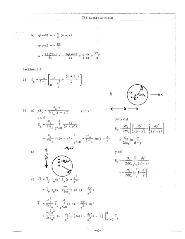 Electromagnetic Fieldtheory Zahnsolutionsmanual