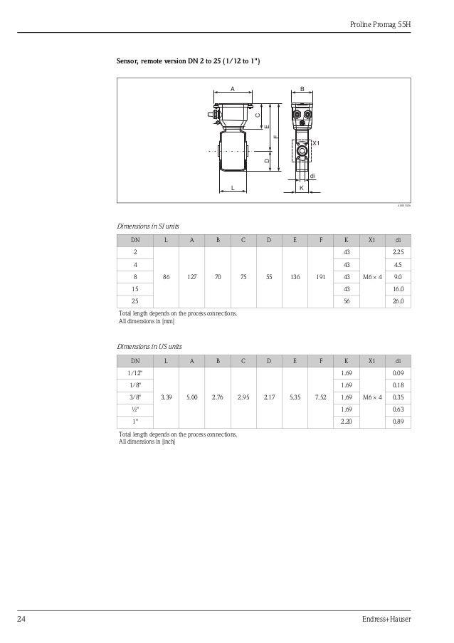 Endress Hauser Promag 55 Manual