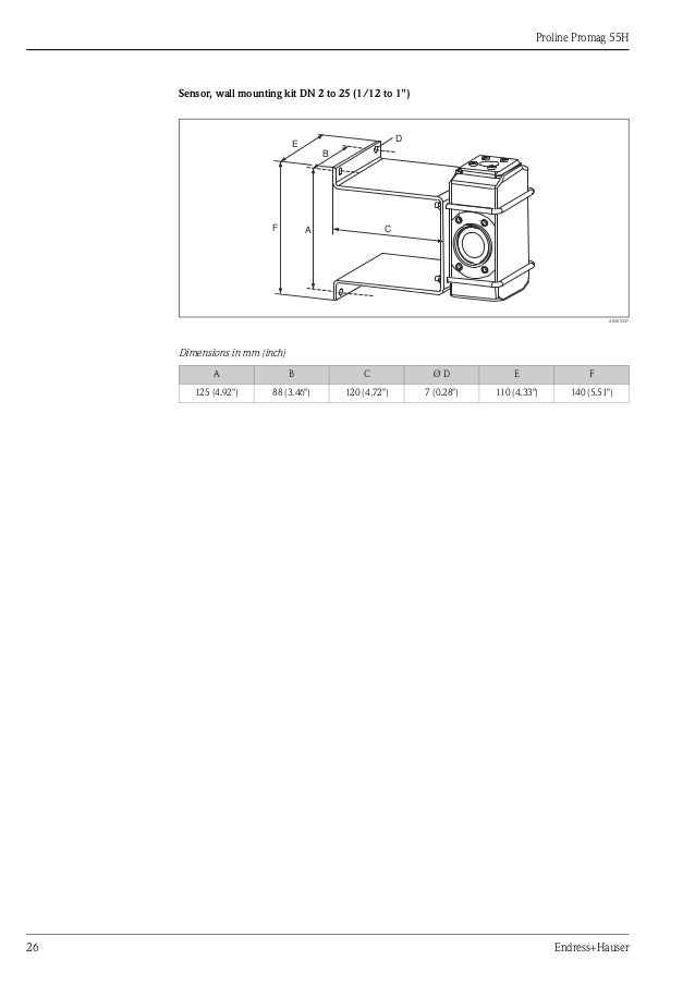 Electromagnetic flowmeter - Proline Promag 55H