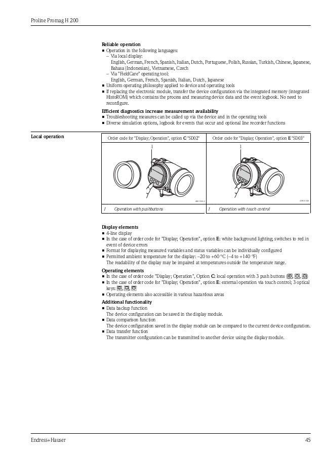 Electromagnetic flowmeter - Proline Promag H 200