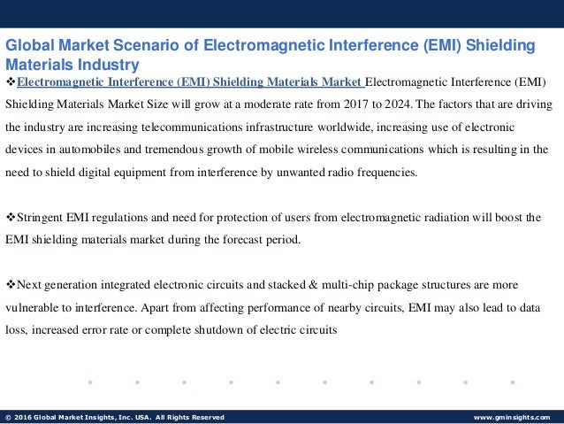 Electromagnetic interference (emi) shielding materials market price a…