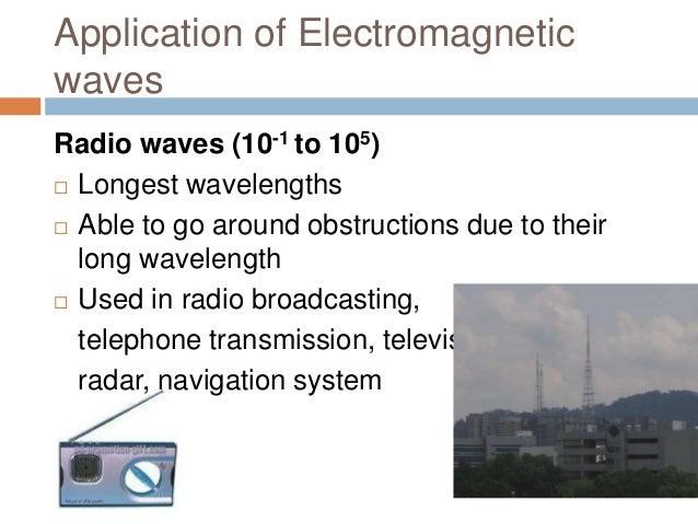 Electromagnetic spectrum e learning