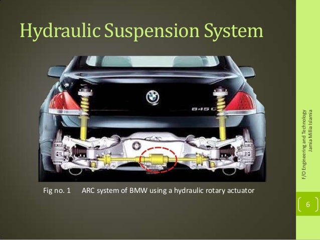 active electromagnetic suspension system The electromagnetic suspension system is inherently nonlinear and unstable,  requiring an active feedback to maintain an upward lift force equal to the weight  of.