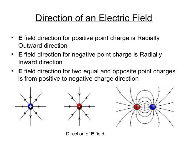 electric fields Another electric field strength formula the above discussion pertained to defining electric field strength in terms of how it is measured now we will investigate a new equation that defines electric field strength in terms of the variables that affect the electric field strength.
