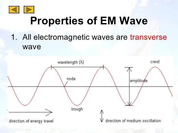 electromagnetic radiation in chemistry