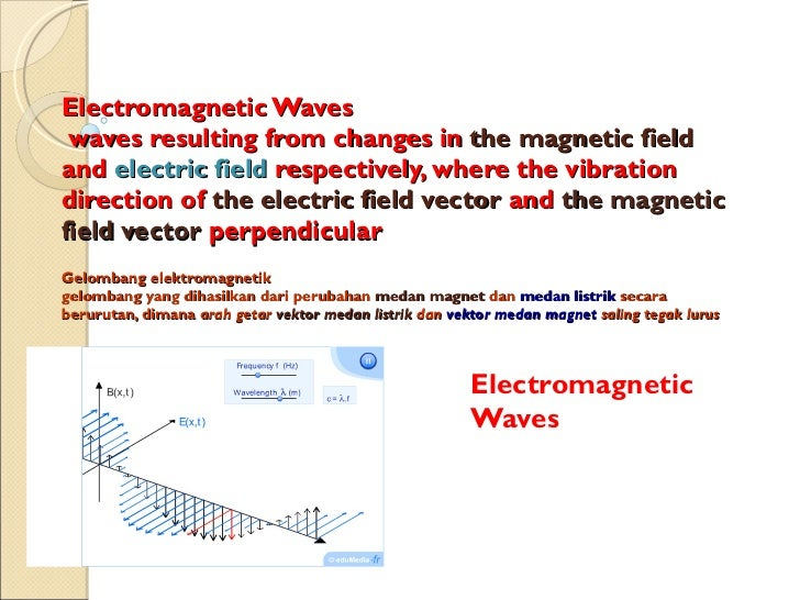 Electromagnetic Waves  waves resulting from changes in  the magnetic field  and  electric field  respectively, where the v...