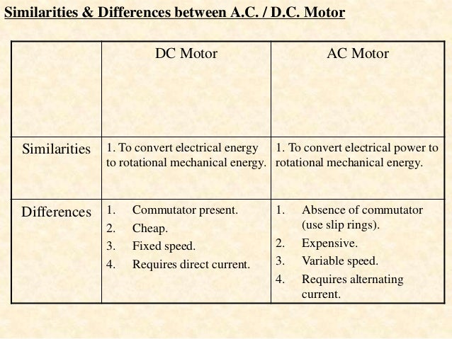 What is difference between ac motor and dc motor for Ac and dc motor