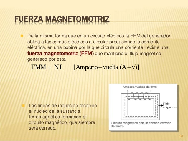 Electromagnetismo for Fuera definicion