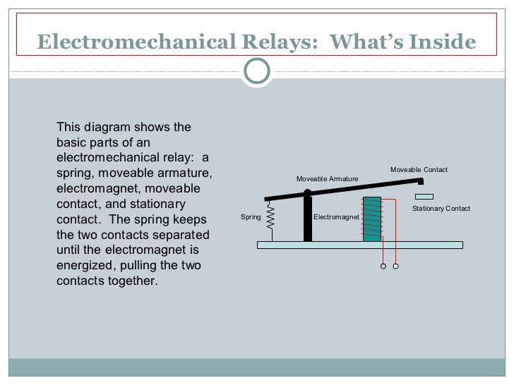 Electromechanical Relay Diagrams - Wiring Diagram For Light Switch •