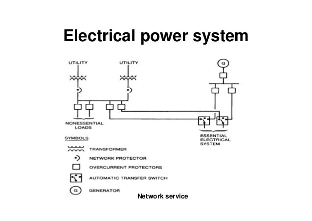 electrical power system network service