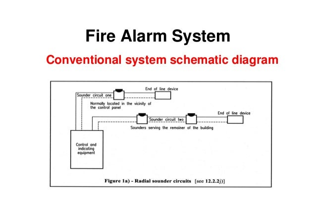 Circuit diagram of a fire alarm system