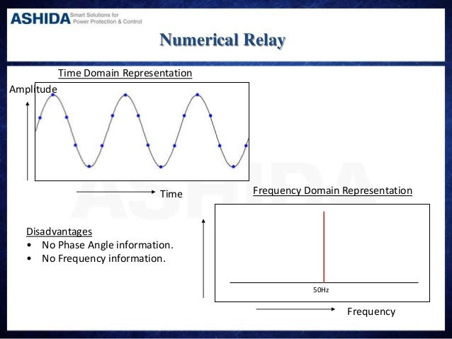 electro mechanical v  s numerical relay domain model sample